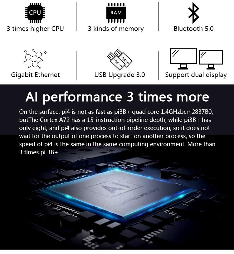 Raspberry Pi 4 Model B Development Board Kit 2G nepal online